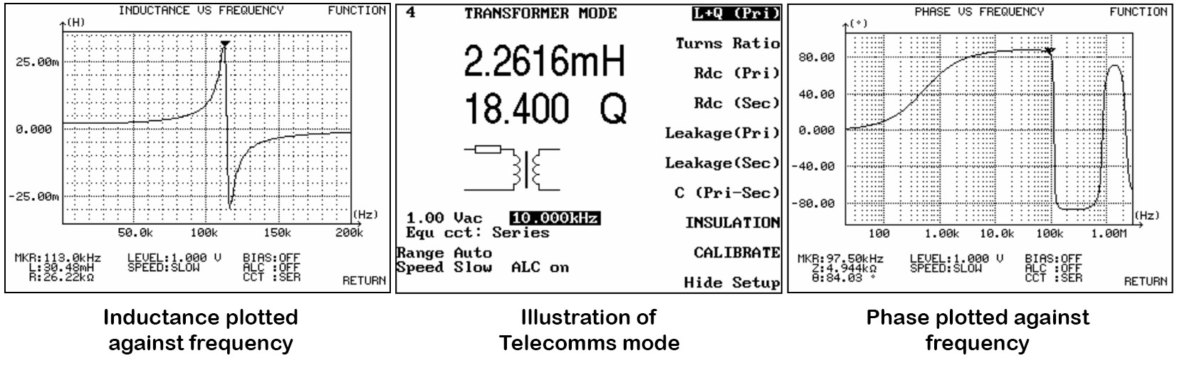 Wayne Kerr Electronics Products 3260b Series Precision Magnetics Inductor Circuits Symbols Completely Characterize Components Graphically
